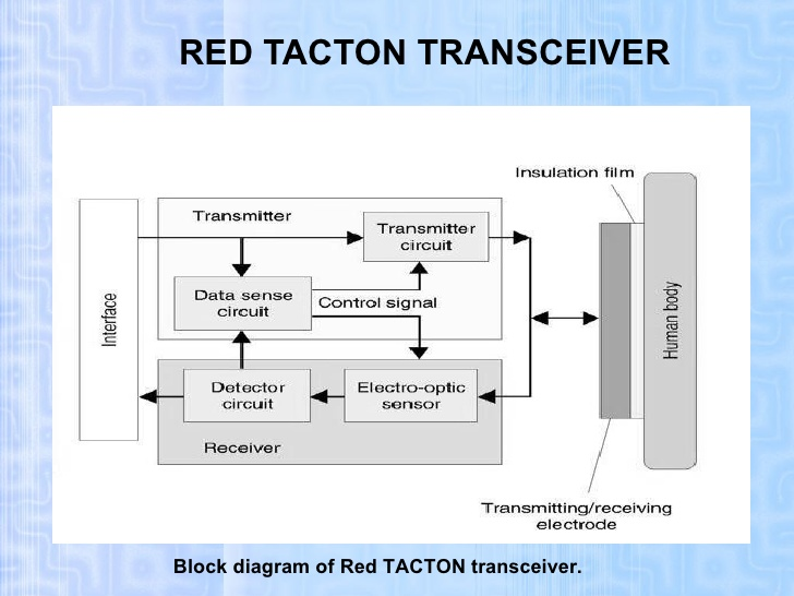red-tacton-working
