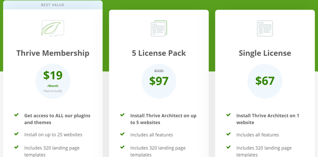 Thrivearchitect-pricing