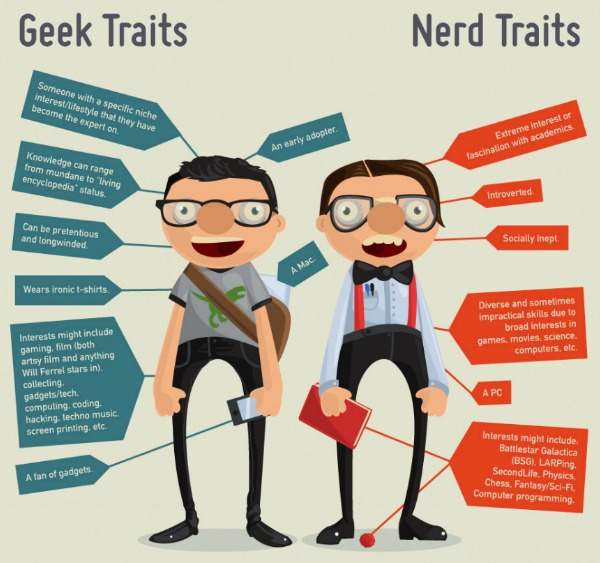difference between geek and nerd