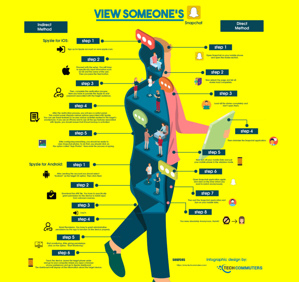 View Snapchat Stories Anonymously infographic